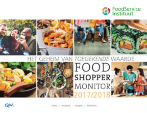 The Food Research Company maakt de Food Shopper voor het FSIN